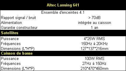 01af000000052898-photo-altec-lansing-641-les-caract-ristiques.jpg