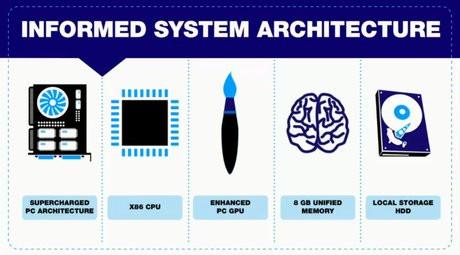 01CC000005732080-photo-ps4-architecture-de-la-console.jpg