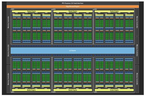 01e5000007957967-photo-nvidia-gm200-block-diagram.jpg