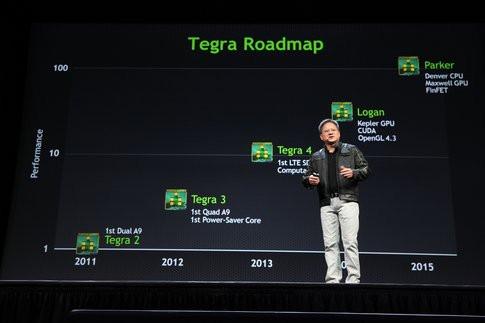 01E5000005791116-photo-nvidia-tegra-roadmap.jpg