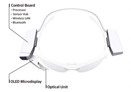 07819095-photo-sony-smarteyeglass-attach-1.jpg