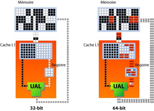 02014500-photo-sch-ma-64-bits.jpg