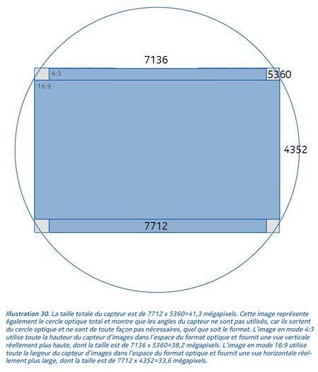 01c2000006637344-photo-capteur-multi-aspect2.jpg