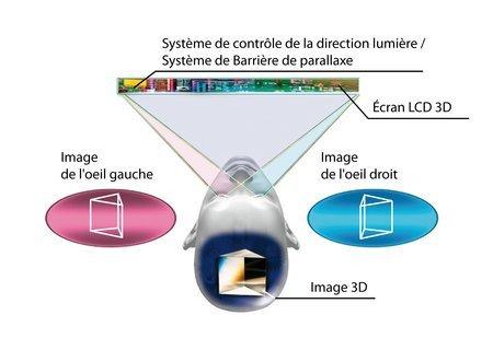 01c2000002867848-photo-sch-ma-contr-le-directionnel-de-la-lumi-re.jpg