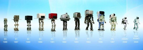 Evolution of Honda Humanoid Robots