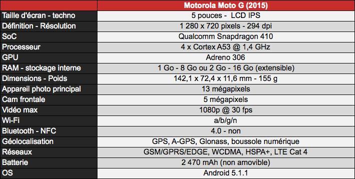 08139246-photo-tableau-specs-moto-g-2015.jpg