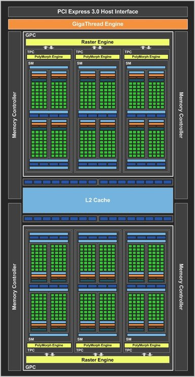 0181000008620774-photo-geforce-gtx-1050-ti-block-diagram.jpg