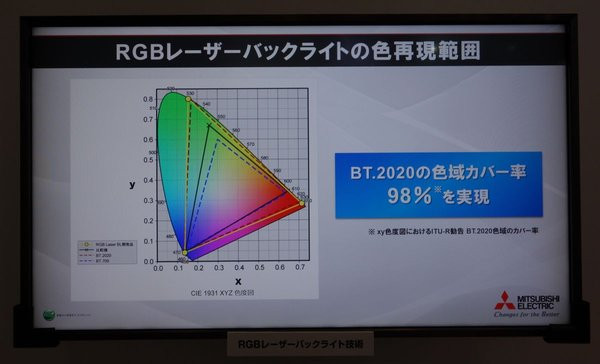 0258000008198960-photo-mitsubishi-lcd-laser-98-du-rec-2020.jpg
