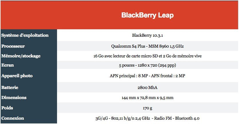 035c000008092390-photo-blackberry-leap-specs.jpg