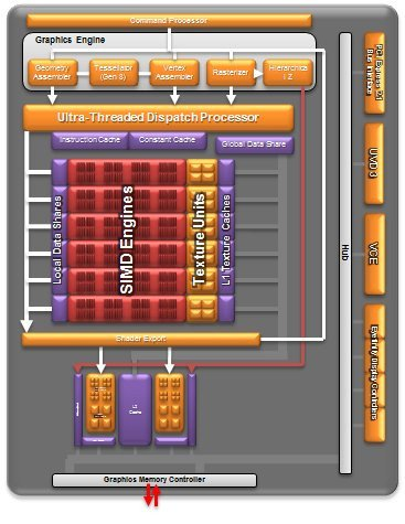 01f4000005140438-photo-gpu-diagram.jpg