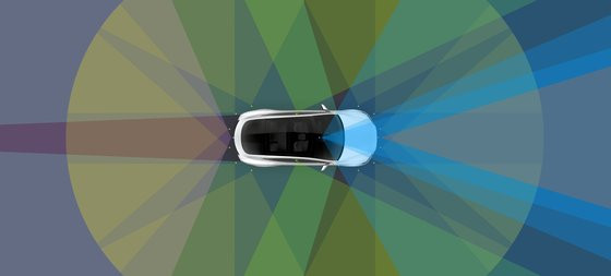 0230000008576092-photo-tesla-conduite-autonome-niveau-5.jpg