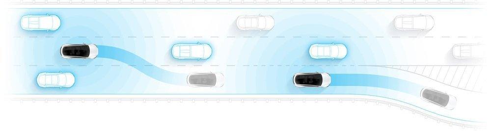 03e8000008576096-photo-tesla-conduite-autonome-niveau-5.jpg