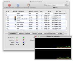 000000C802200140-photo-moniteur-d-activit-processeur.jpg