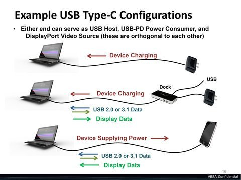 01e0000007636615-photo-usb-type-c-alternate-mode-exemples-d-utilisation.jpg