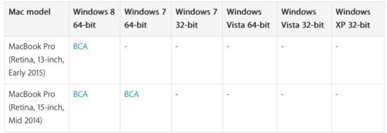 0226000007965349-photo-macbook-windows-7.jpg