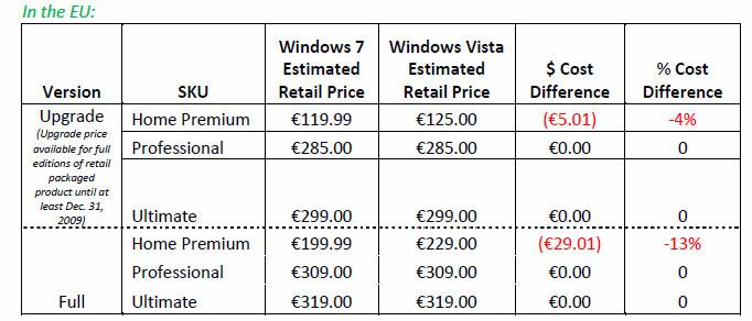 02273504-photo-tarifs-windows-7.jpg