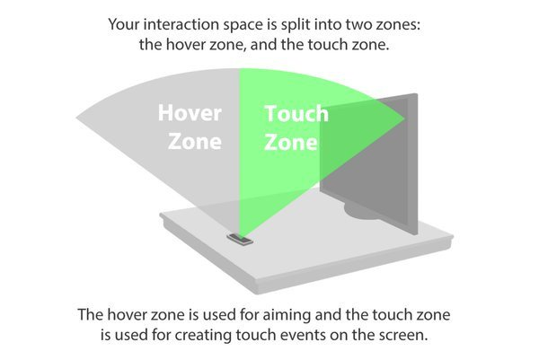 0258000006155884-photo-leap-motion-hover-touch.jpg