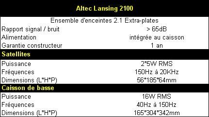 01af000000052036-photo-altec-lansing-2100-caract-ristiques-techniques.jpg