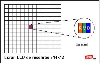 4 moniteurs LCD 17 pouces