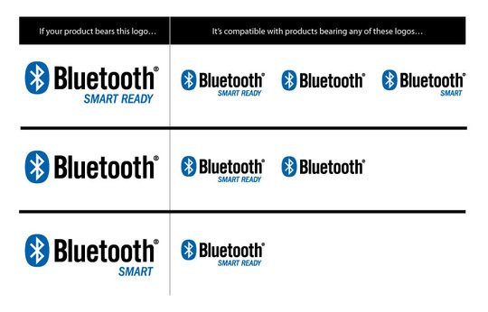 021C000004703798-photo-bluetooth-smart-compatibility-map.jpg