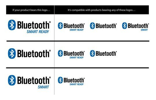 021c000004703798-photo-bluetooth-smart-compatibility-map.jpg