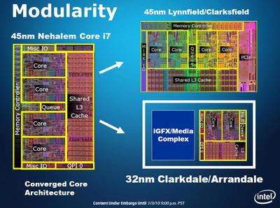 0190000002693220-photo-intel-core-i5-661-architecture-foils-2.jpg