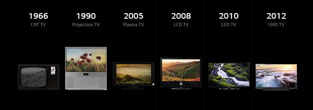 03E8000008260628-photo-tv-volution-lg.jpg