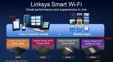 01CC000005264622-photo-cisco-linksys-smart-wifi-et-connect-cloud.jpg