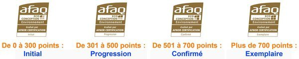 0258000007694009-photo-norme-afaq-eco-conception-de-l-afnor.jpg