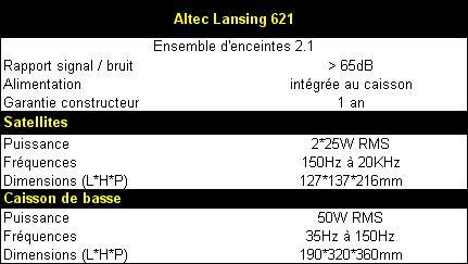 01AF000000051609-photo-altec-lansing-621-caract-ristiques.jpg