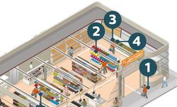 00FA000007170422-photo-philips-connected-retail-lighting-system-infographic.jpg
