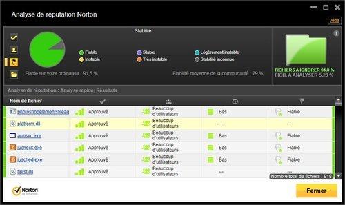 01f4000005734822-photo-norton-antivirus-2013-reputation.jpg