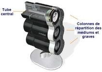 0000009600115071-photo-creative-i-trigue-3600-technologie-alm.jpg