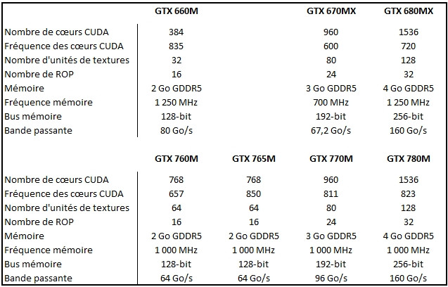 06148758-photo-geforce-gtx-600m-700m.jpg