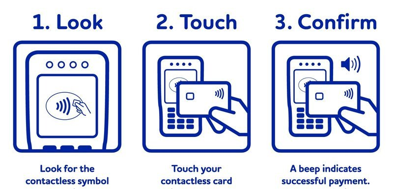 0320000008406724-photo-visa-contactless-payment-guide-rgb-blue.jpg