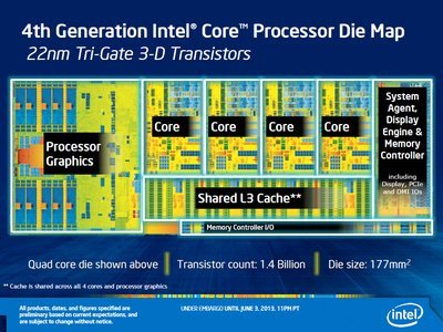 0190000006000146-photo-intel-haswell-core-overview.jpg