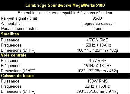 01af000000052743-photo-cambridge-megaworks-510d-les-caract-ristiques.jpg