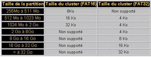 01f7000000052519-photo-taille-clusters.jpg