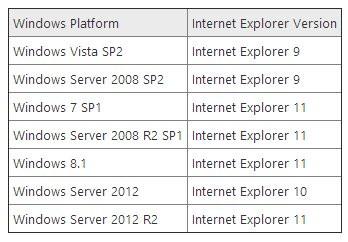07548053-photo-support-technique-internet-explorer.jpg