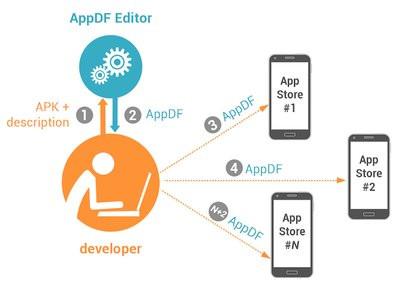 0190000006010116-photo-one-platform-foundation.jpg