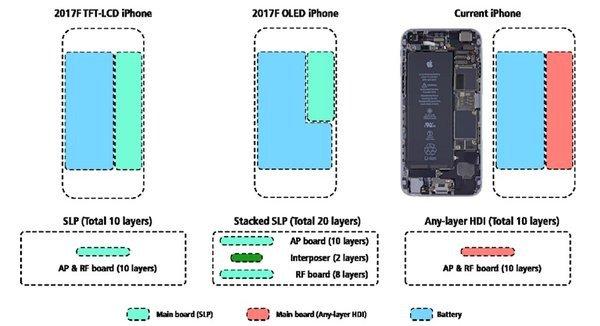 0258000008654114-photo-kgi-analyse-iphone-8.jpg