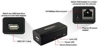 0140000001821128-photo-diagramme-addonics-nas-adapter.jpg