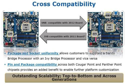 01F4000004026116-photo-cartes-m-res-ivy-bridge-compatibilit-sandy-bridge.jpg