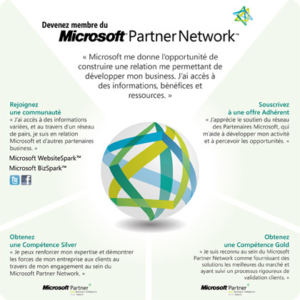 03779062-photo-microsoft-partner-network.jpg