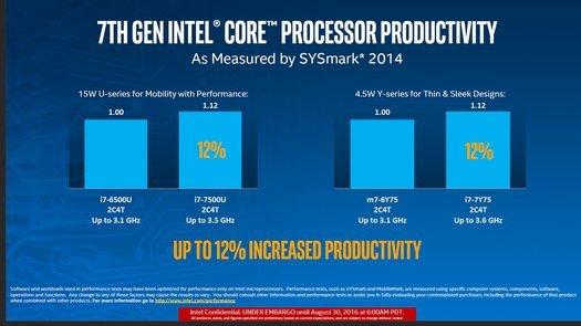 020d000008536128-photo-intel-kaby-lake-performances.jpg