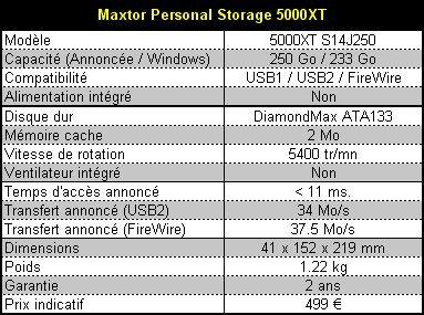 017f000000056505-photo-maxtor-5000xt-caract-ristiques.jpg