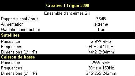 01af000000056108-photo-i-trigue-3300-caract-ristiques.jpg