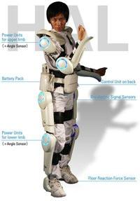 00C8000005039032-photo-cyberdyne-robot-suit-hal.jpg