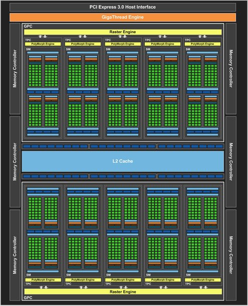 01EF000008501252-photo-geforce-gtx-1060-block-diagramme.jpg