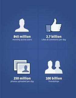 00fa000004933922-photo-facebook-stats-bourse.jpg